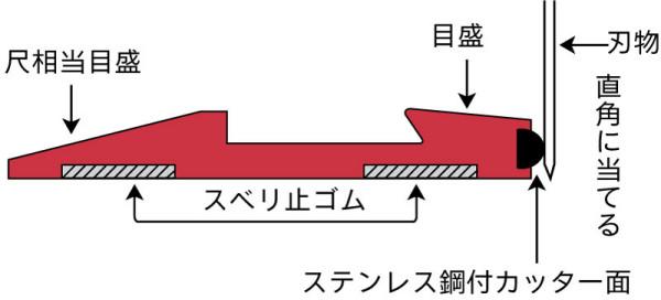 CS-1000-01