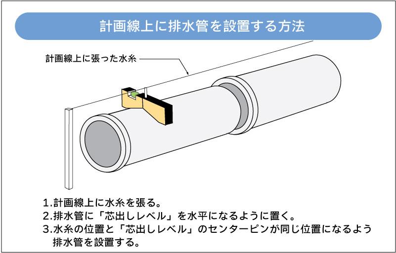 PC-A-03