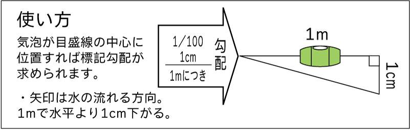 SP-75-04